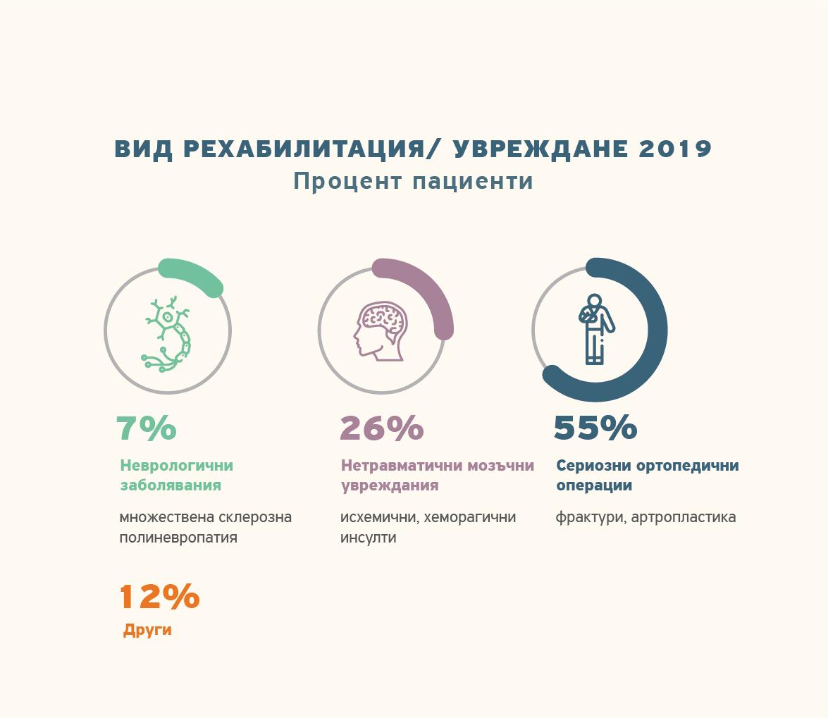 Arogi_Graphimata_nosilias_BG_2019-02-sef-1